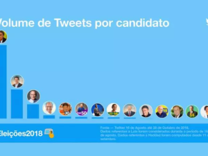 volume-tweets